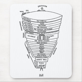 Retro Vintage Kitsch Hell Dante Inferno Chart Mouse Pad