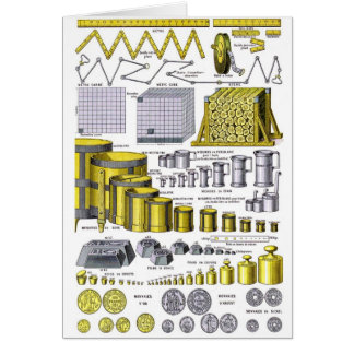 Retro Vintage Kitsch Science Metric System Chart Card