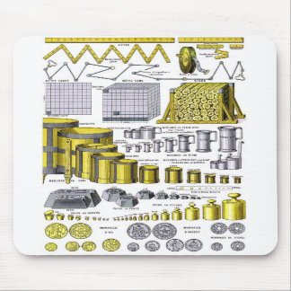 Retro Vintage Kitsch Science Metric System Chart Mouse Pad