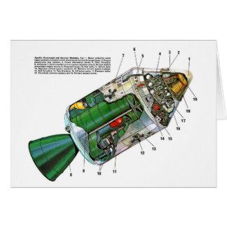 Retro Vintage Sci Fi Apollo Space Module Card
