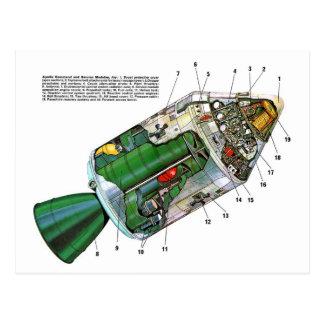 Retro Vintage Sci Fi Apollo Space Module Postcard