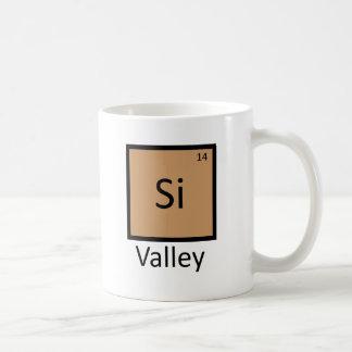 Retruécano de la tabla periódica de la química de taza