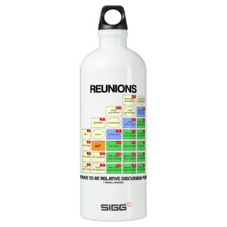 Reunions Are Made To Be Relative Discussion Points Aluminum Water Bottle