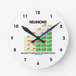 Reunions Are Made To Be Relative Discussion Points Round Clock