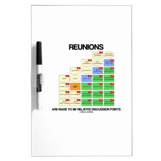 Reunions Are Made To Be Relative Discussion Points Dry-Erase Whiteboards