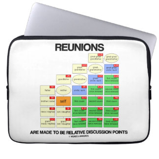 Reunions Are Made To Be Relative Discussion Points Laptop Sleeves