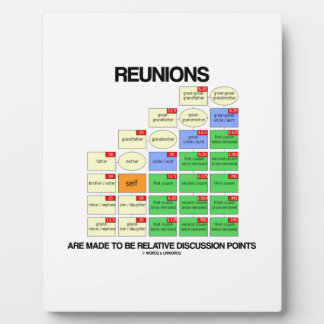 Reunions Are Made To Be Relative Discussion Points Plaque