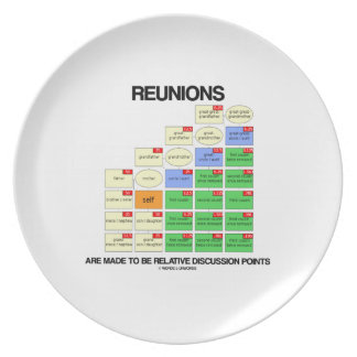 Reunions Are Made To Be Relative Discussion Points Party Plates