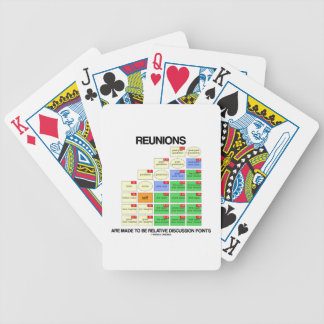 Reunions Are Made To Be Relative Discussion Points Bicycle Playing Cards