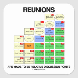 Reunions Are Made To Be Relative Discussion Points Square Sticker