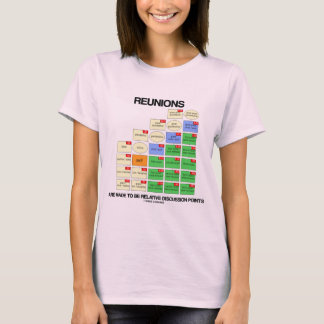 Reunions Are Made To Be Relative Discussion Points T-Shirt
