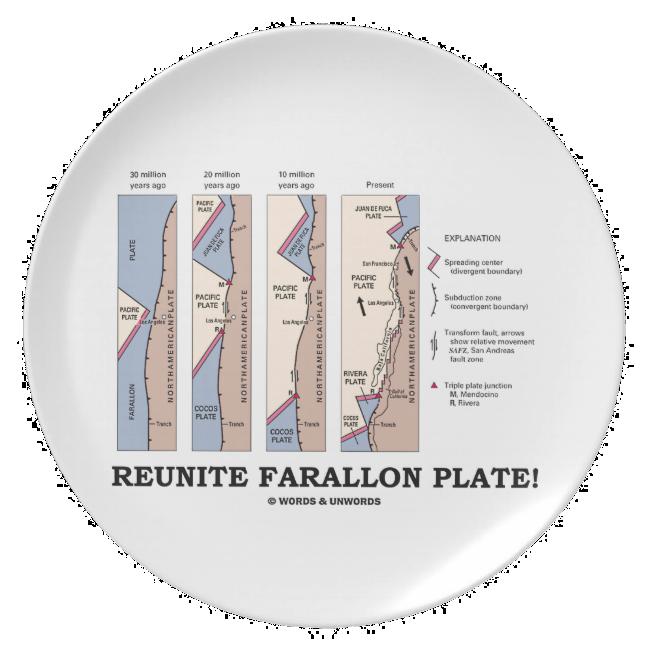 Reunite Farallon Plate! (Geology Plate Tectonics)