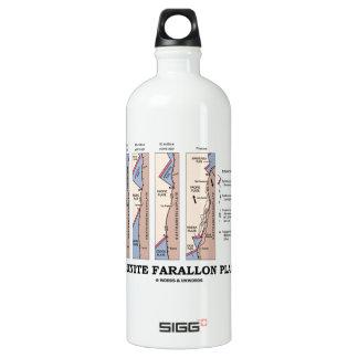 Reunite Farallon Plate! (Geology Plate Tectonics) Water Bottle