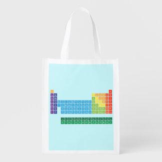 Reusable Bag Grocery Bags