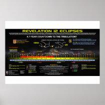 Revelation 12 - Eclipse Pattern Poster