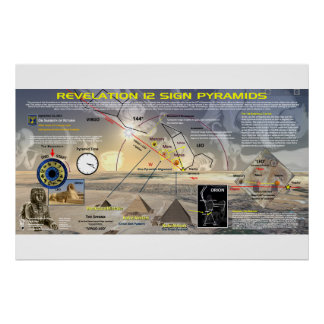 Revelation 12 Sign - Great Pyramid Alignment