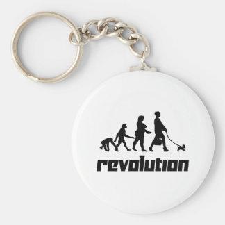 Revolución Llavero Redondo Tipo Pin