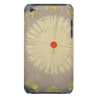 Revolution of Earth around the Sun Barely There iPod Cover