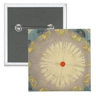 Revolution of Earth around the Sun Pinback Button