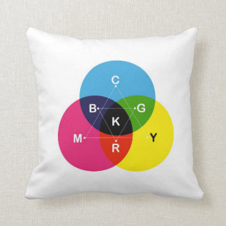 RGB CYMK pillow