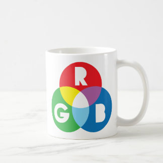 RGB Red Green Blue colur mixing Coffee Mug