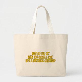 Rhetorical joke canvas bags