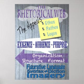 Rhetorical Web Poster