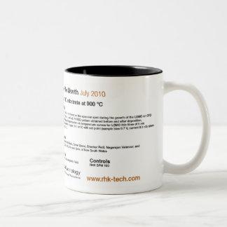 RHK Technology - July 2010 IOM Coffee Mug