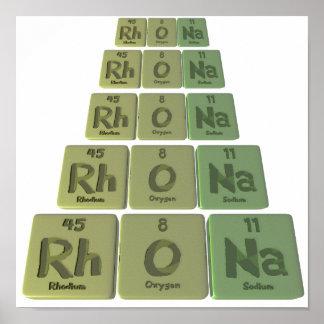 Rhona as Rhodium Oxygen Sodium Posters