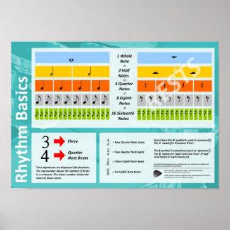 Rhythm Basics - Music Theory Classroom Poster