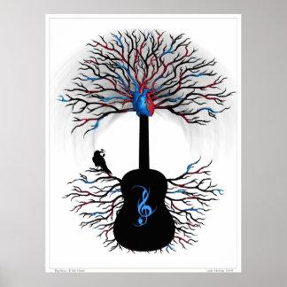 Rhythms of the Heart - ( surreal guitar art ) Print