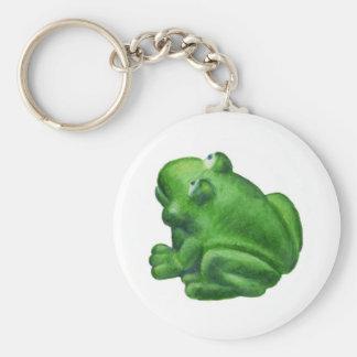 Ribbit Frog Keychain
