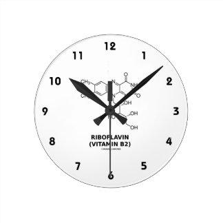 Riboflavin (Vitamin B2) Chemical Molecule Wallclocks