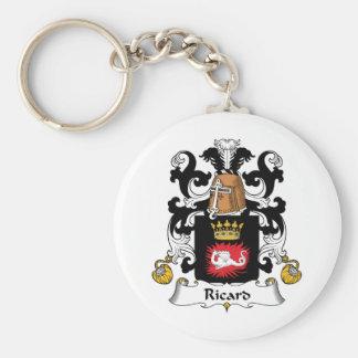 Ricard Family Crest Keychain