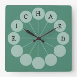 RICHARD Modern Fun Name Clock at Zazzle