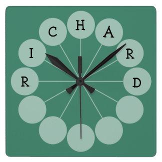 RICHARD Modern Fun Name Clock
