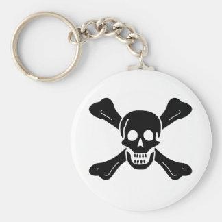 Richard Worley black skull keychain