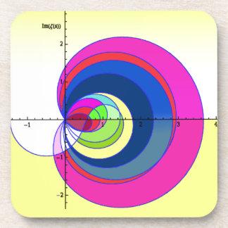 Riemann zeta function yellow.png coasters