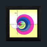 """Riemann zeta function yellow.png gift box<br><div class=""""desc"""">values of the Riemann zeta function as z moves along the critical line,  z=0.5   ti,  for  0&lt;t&lt;50 _28_function=&quot;&quot; demonstration=&quot;&quot; from=&quot;&quot; _wolfram29_=&quot;&quot;&gt;&lt;/50&gt;</div>"""