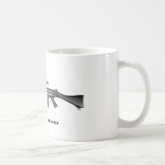 Right arm coffee mugs