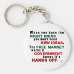 Right Ideas Key Chains