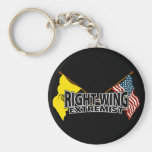 Right Wing Extremist Flags Key Chains