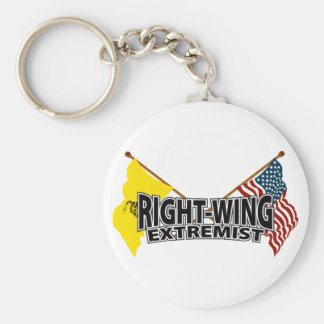 Right Wing Extremist Flags Keychain