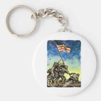 Right Wing Extremists Keychain