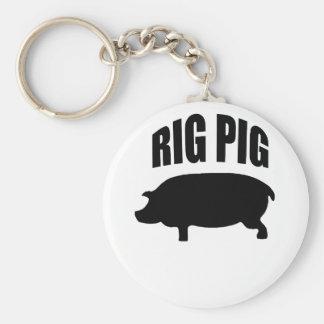 RigPig Basic Round Button Keychain