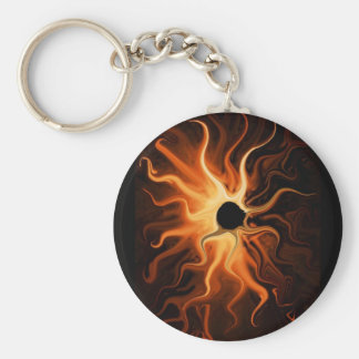 Ring of Fire keychain
