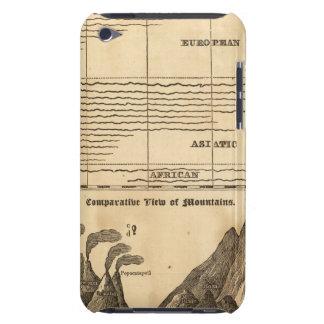 Ríos, montañas iPod Case-Mate carcasa