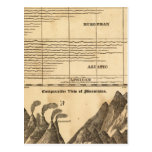 Ríos, montañas tarjeta postal