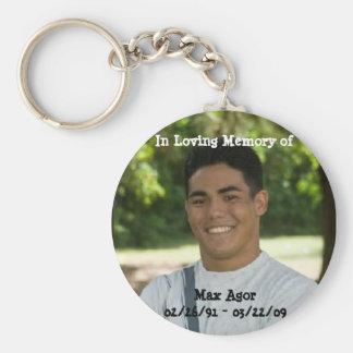 RIP Max Basic Round Button Keychain