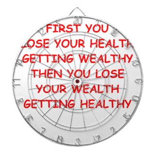 riqueza de la salud